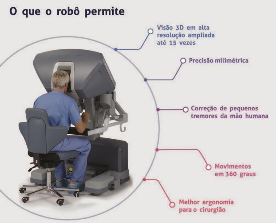 robotica robo